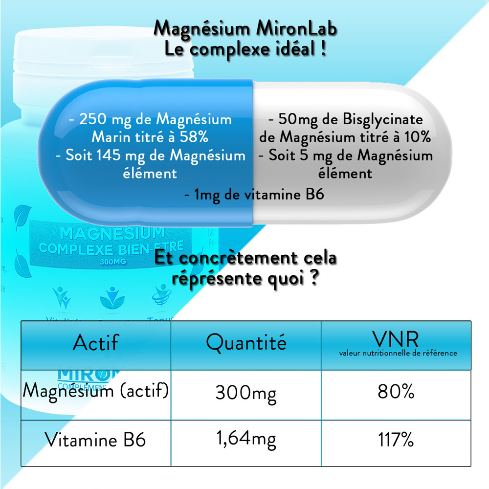 Magnesium-composition