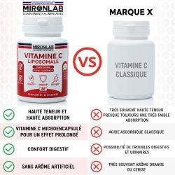 vitamine c avantages
